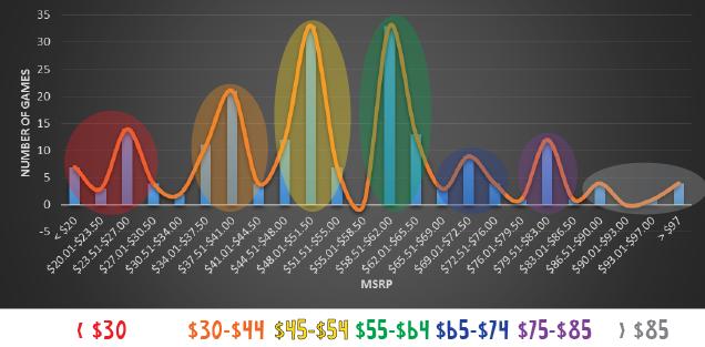 MSRP graph-01