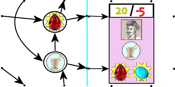 zamindar-example